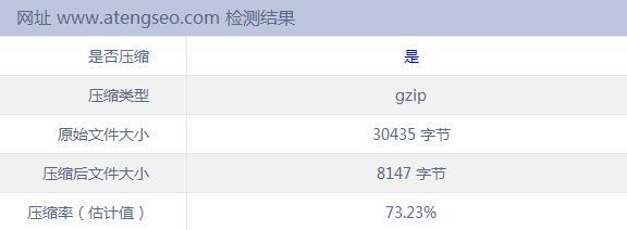 20160201网页Gzip压缩