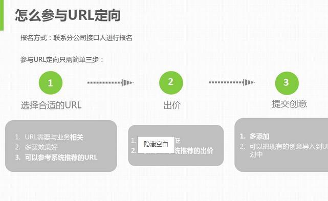 20160516url定向推广2